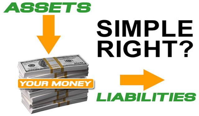 Do You Have Assets or Liabilities?