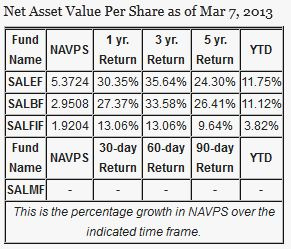 mutual-fund-net-value