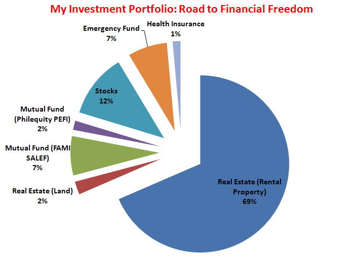 In Investment We Diversify Richard Macalintal